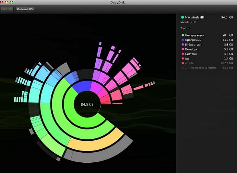 Daisy Disk - Cleanup for mac